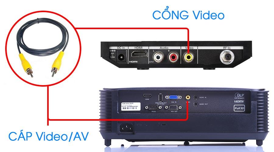 Hướng dẫn kết nối đầu K+ với máy chiếu thông qua cổng Video
