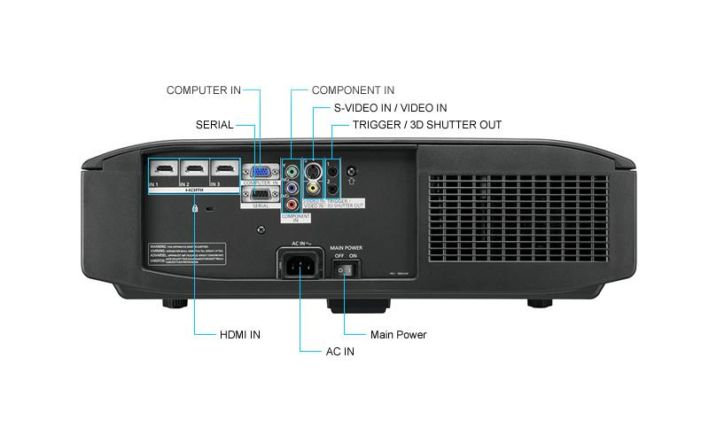 Panasonic PT-AE7000E chuyên dụng cho người tiêu dùng văn phòng