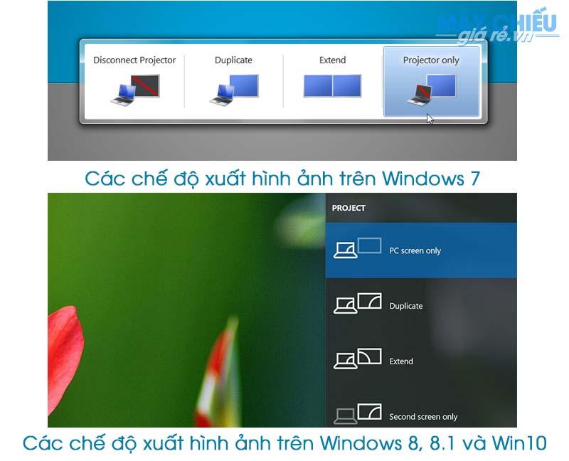 Cách chế độ xuất hình ảnh từ máy tính ra máy chiếu, nên chọn Duplicate