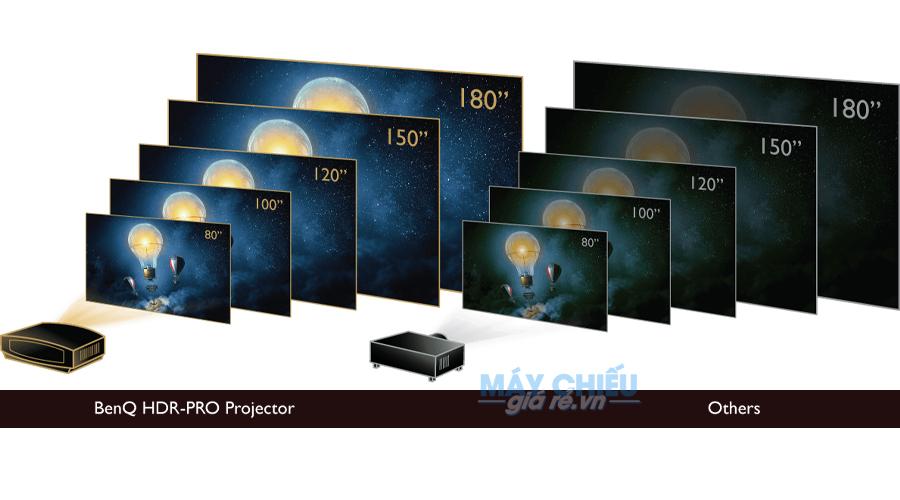 Độ sáng HDR trên BenQ W5700 được tối ưu hóa